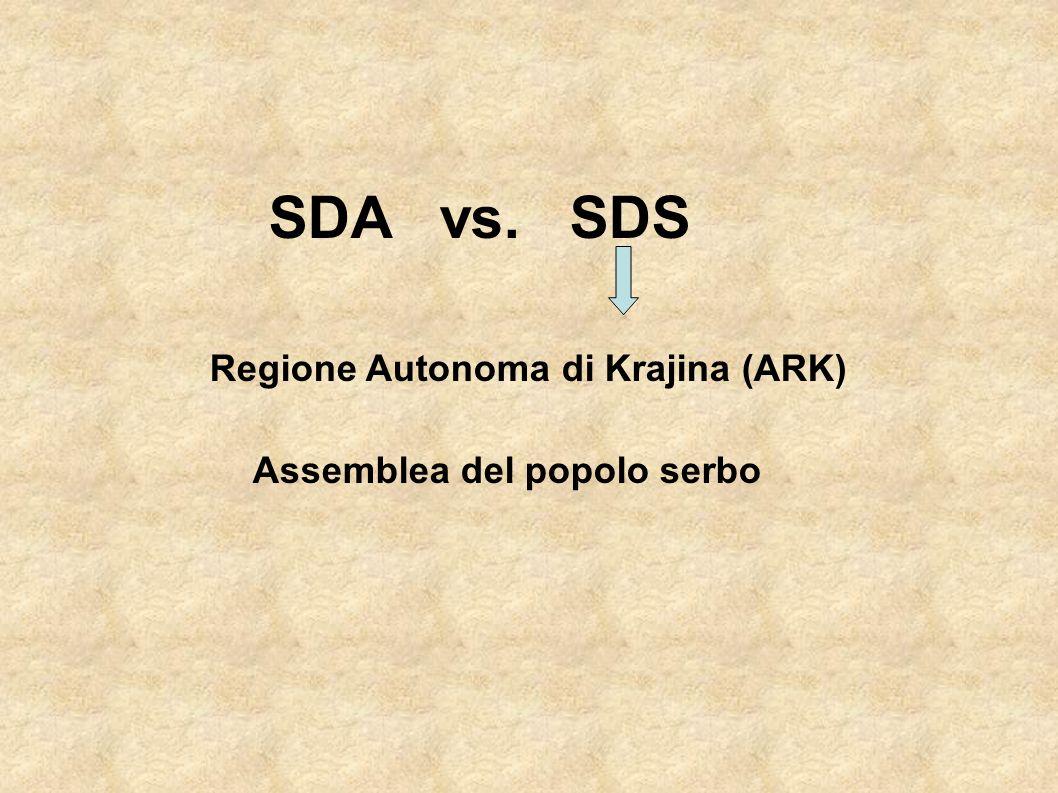 SDA vs. SDS Regione Autonoma di Krajina (ARK) Assemblea del popolo serbo