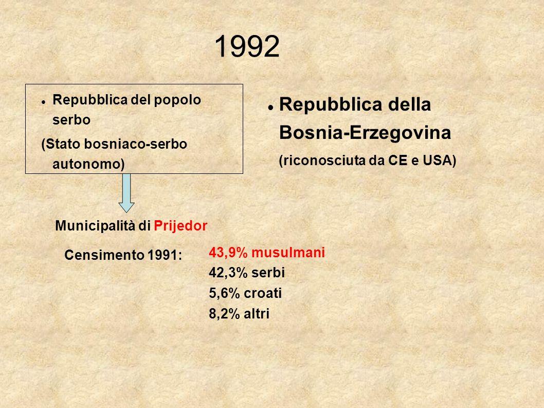 1992 Repubblica del popolo serbo (Stato bosniaco-serbo autonomo) Repubblica della Bosnia-Erzegovina (riconosciuta da CE e USA) Municipalità di Prijedo