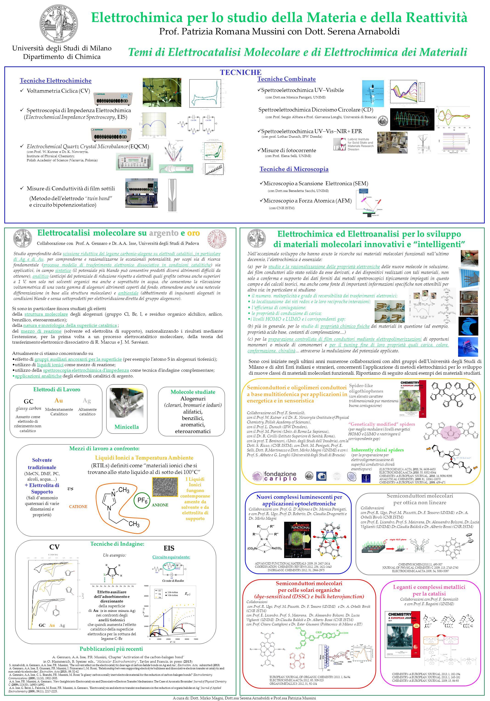 Nell'eccezionale sviluppo che hanno avuto le ricerche sui materiali molecolari funzionali nell'ultimo decennio, l'elettrochimica é essenziale: (a) per