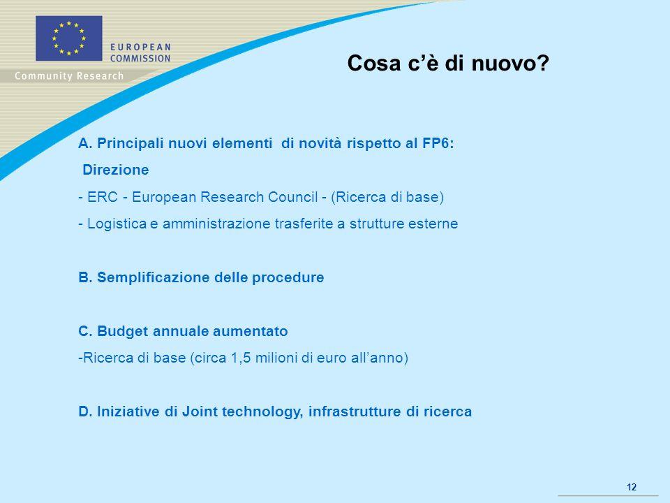 12 Cosa cè di nuovo? A. Principali nuovi elementi di novità rispetto al FP6: Direzione - ERC - European Research Council - (Ricerca di base) - Logisti