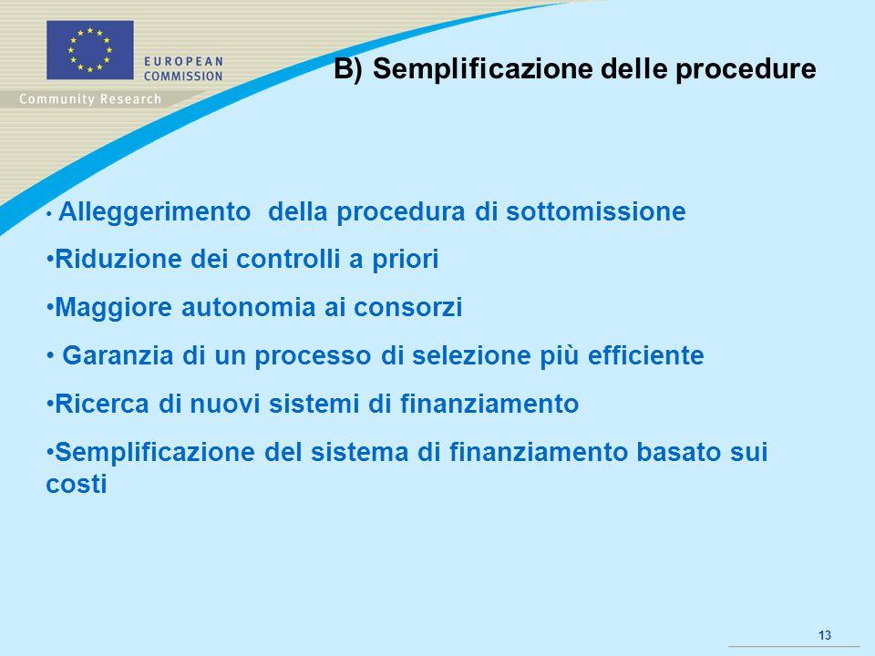 13 B) Semplificazione delle procedure Alleggerimento della procedura di sottomissione Riduzione dei controlli a priori Maggiore autonomia ai consorzi Garanzia di un processo di selezione più efficiente Ricerca di nuovi sistemi di finanziamento Semplificazione del sistema di finanziamento basato sui costi