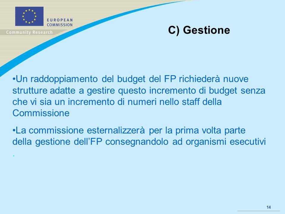 14 C) Gestione Un raddoppiamento del budget del FP richiederà nuove strutture adatte a gestire questo incremento di budget senza che vi sia un incremento di numeri nello staff della Commissione La commissione esternalizzerà per la prima volta parte della gestione dellFP consegnandolo ad organismi esecutivi.