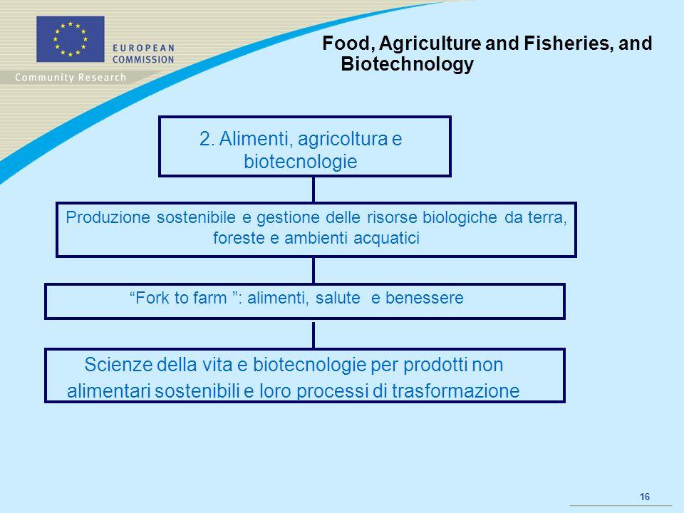 16 2. Alimenti, agricoltura e biotecnologie Produzione sostenibile e gestione delle risorse biologiche da terra, foreste e ambienti acquatici Fork to