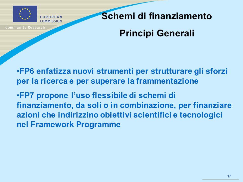 17 Schemi di finanziamento Principi Generali FP6 enfatizza nuovi strumenti per strutturare gli sforzi per la ricerca e per superare la frammentazione