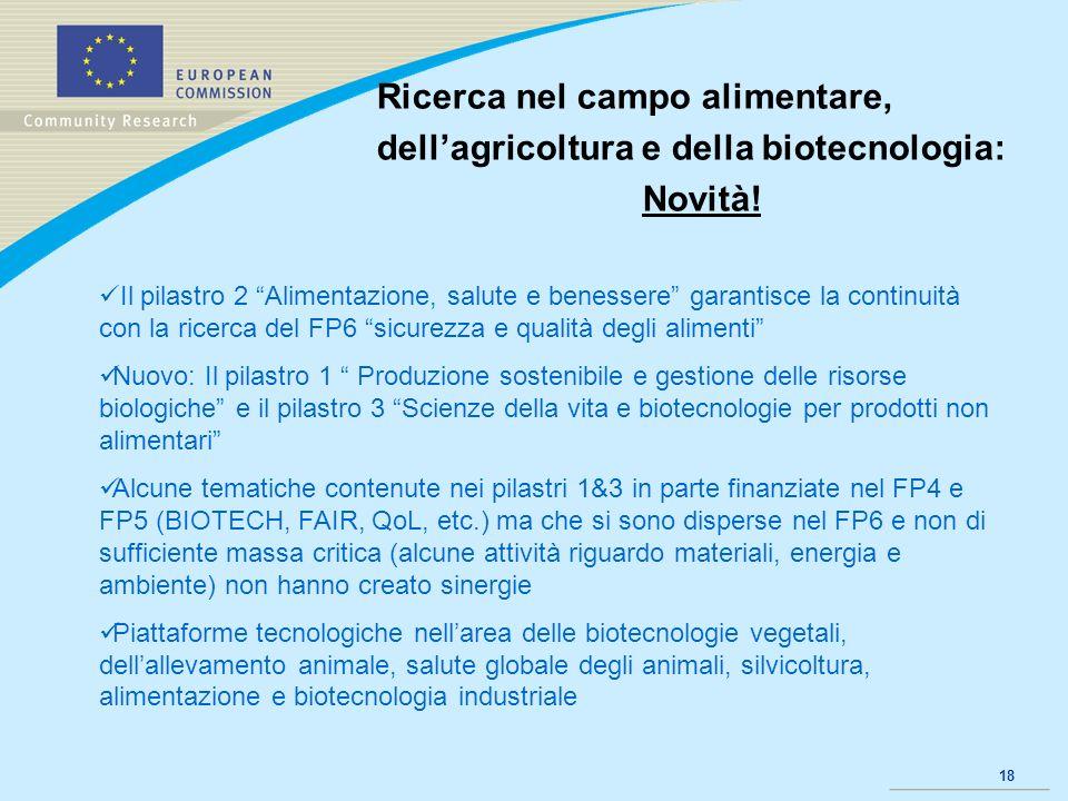 18 Ricerca nel campo alimentare, dellagricoltura e della biotecnologia: Novità! Il pilastro 2 Alimentazione, salute e benessere garantisce la continui