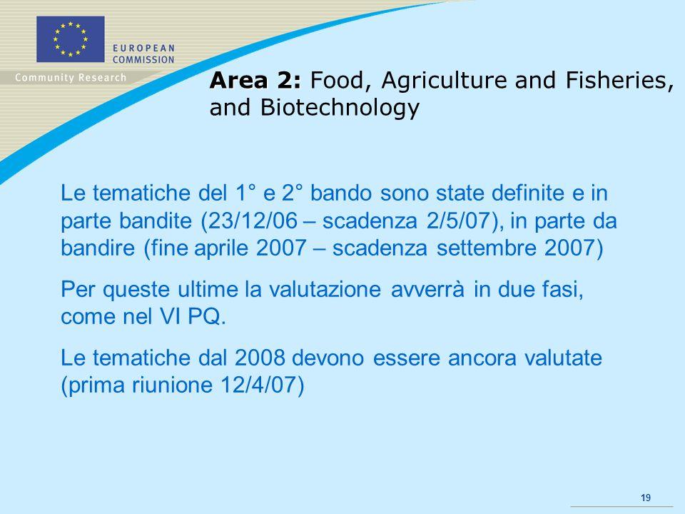 19 Area 2: Area 2: Food, Agriculture and Fisheries, and Biotechnology Le tematiche del 1° e 2° bando sono state definite e in parte bandite (23/12/06 – scadenza 2/5/07), in parte da bandire (fine aprile 2007 – scadenza settembre 2007) Per queste ultime la valutazione avverrà in due fasi, come nel VI PQ.