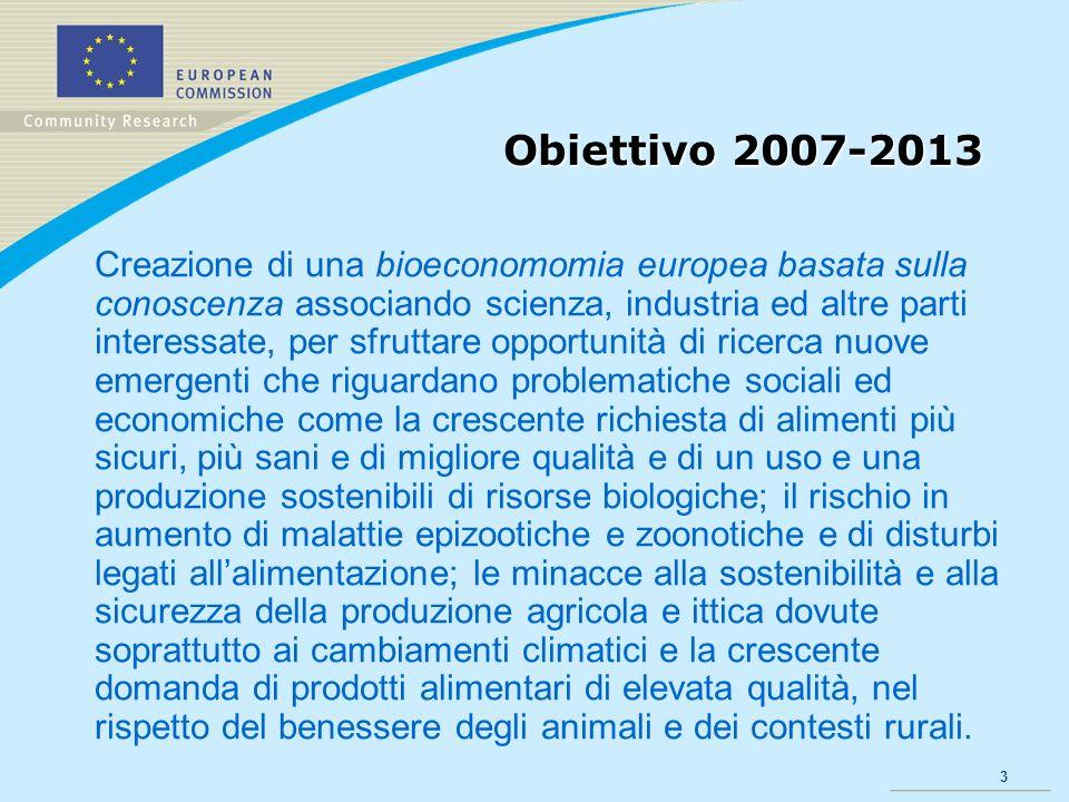 3 Obiettivo 2007-2013 Creazione di una bioeconomomia europea basata sulla conoscenza associando scienza, industria ed altre parti interessate, per sfr