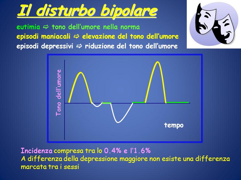 Il disturbo bipolare eutimia tono dellumore nella norma episodi maniacali elevazione del tono dellumore episodi depressivi riduzione del tono dellumor