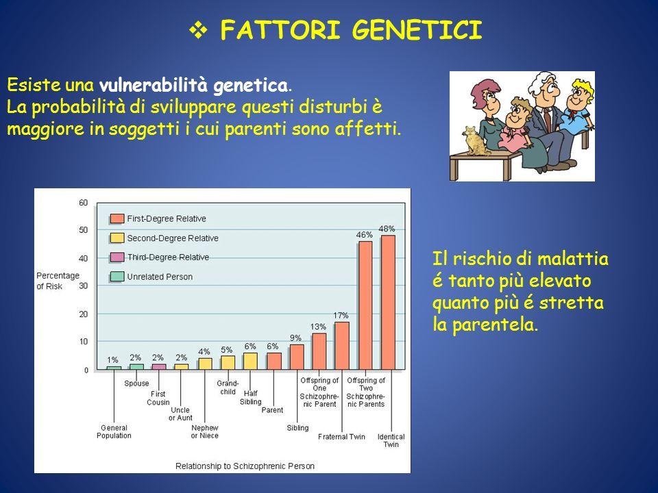 FATTORI GENETICI Esiste una vulnerabilità genetica. La probabilità di sviluppare questi disturbi è maggiore in soggetti i cui parenti sono affetti. Il