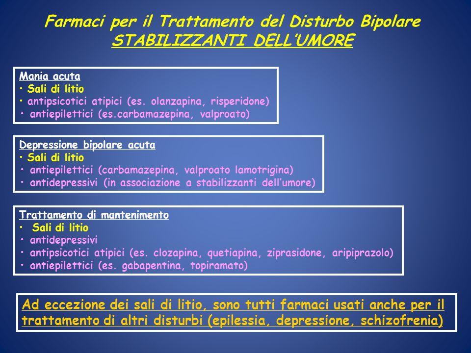 Farmaci per il Trattamento del Disturbo Bipolare STABILIZZANTI DELLUMORE Mania acuta Sali di litio antipsicotici atipici (es. olanzapina, risperidone)