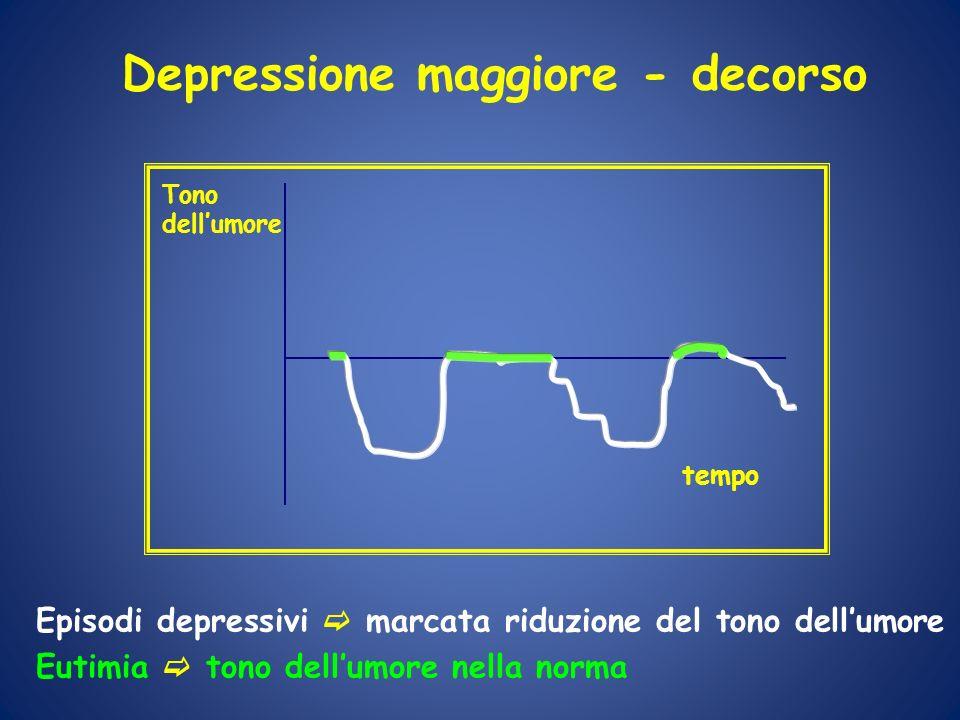 DEPRESSIONE, DISTURBO BIPOLARE E ALTRI DISTURBI DELLUMORE SI POSSONO CURARE.