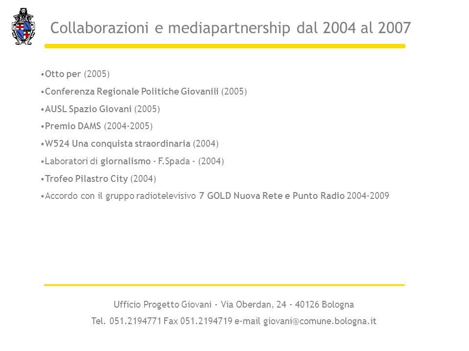 Otto per (2005) Conferenza Regionale Politiche Giovanili (2005) AUSL Spazio Giovani (2005) Premio DAMS (2004-2005) W524 Una conquista straordinaria (2