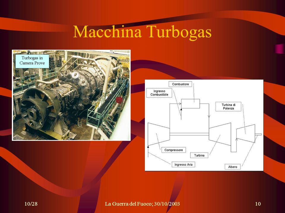 10/28La Guerra del Fuoco; 30/10/200310 Macchina Turbogas