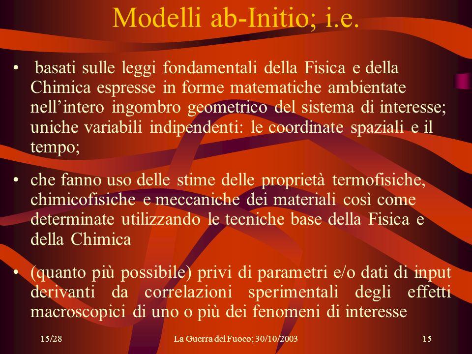 15/28La Guerra del Fuoco; 30/10/200315 Modelli ab-Initio; i.e.