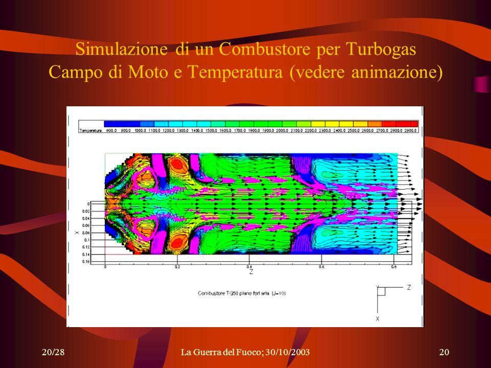 20/28La Guerra del Fuoco; 30/10/200320 Simulazione di un Combustore per Turbogas Campo di Moto e Temperatura (vedere animazione)
