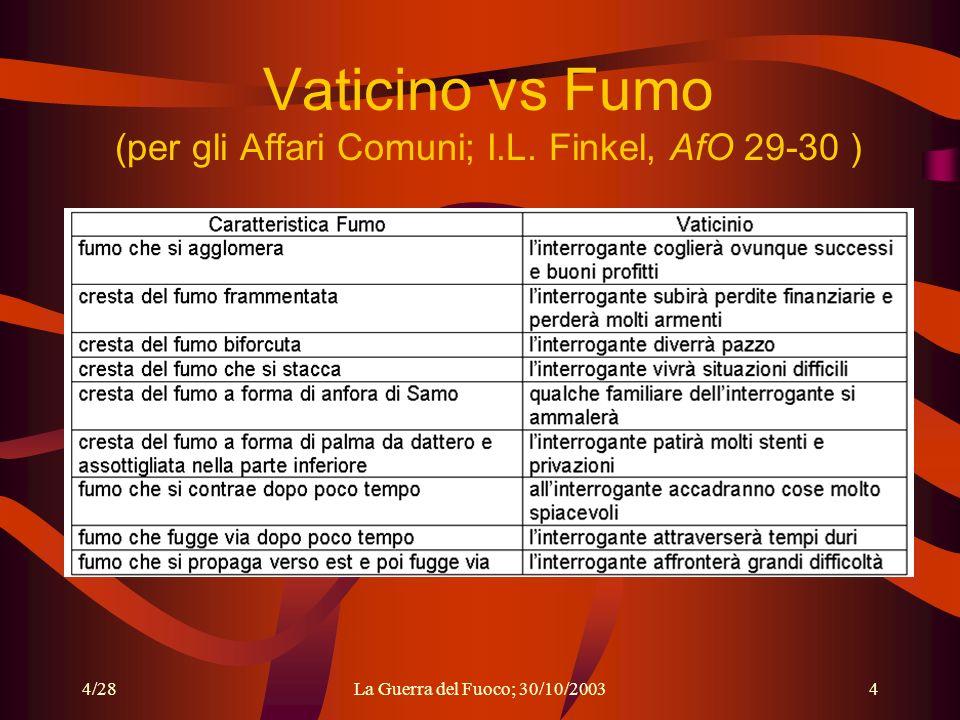 4/28La Guerra del Fuoco; 30/10/20034 Vaticino vs Fumo (per gli Affari Comuni; I.L.