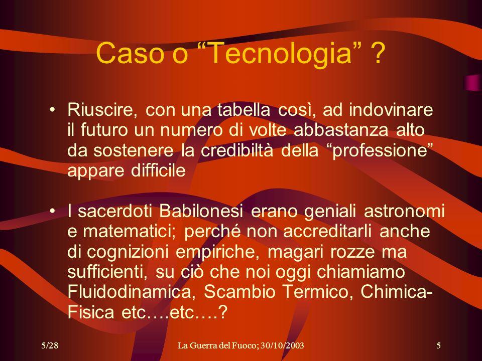 5/28La Guerra del Fuoco; 30/10/20035 Caso o Tecnologia .
