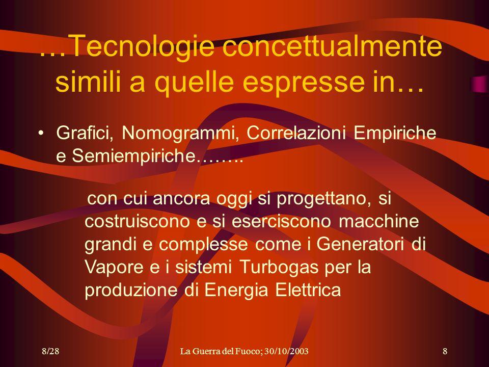 8/28La Guerra del Fuoco; 30/10/20038 …Tecnologie concettualmente simili a quelle espresse in… Grafici, Nomogrammi, Correlazioni Empiriche e Semiempiriche……..