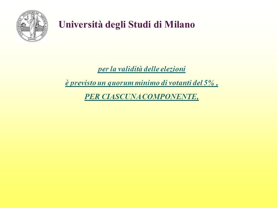 per la validità delle elezioni è previsto un quorum minimo di votanti del 5%, PER CIASCUNA COMPONENTE, Università degli Studi di Milano