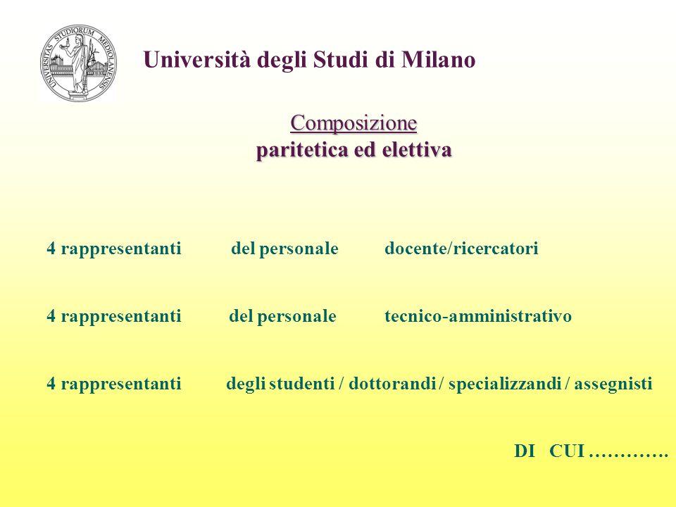 Università degli Studi di Milano Ufficio Pari Opportunità Responsabile: Dott.ssa Mattea Gelpi Via Festa del Perdono 7 20122 MILANO (cortile centrale del Filarete) Tel.