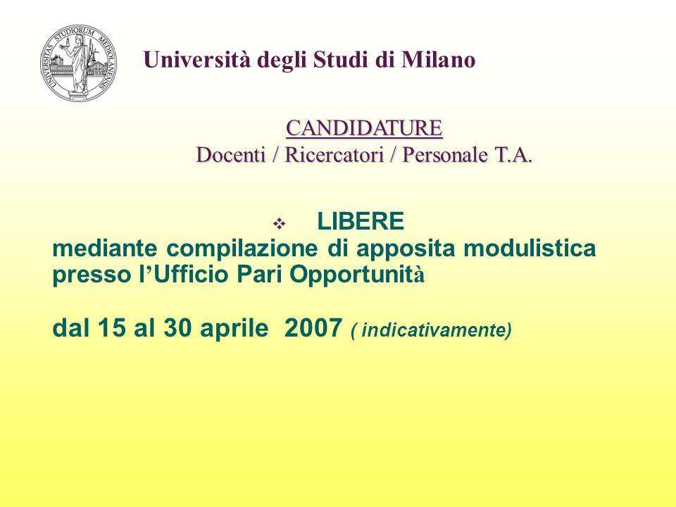 LIBERE mediante compilazione di apposita modulistica presso l Ufficio Pari Opportunit à dal 15 al 30 aprile 2007 ( indicativamente) Università degli Studi di Milano CANDIDATURE Docenti / Ricercatori / Personale T.A.