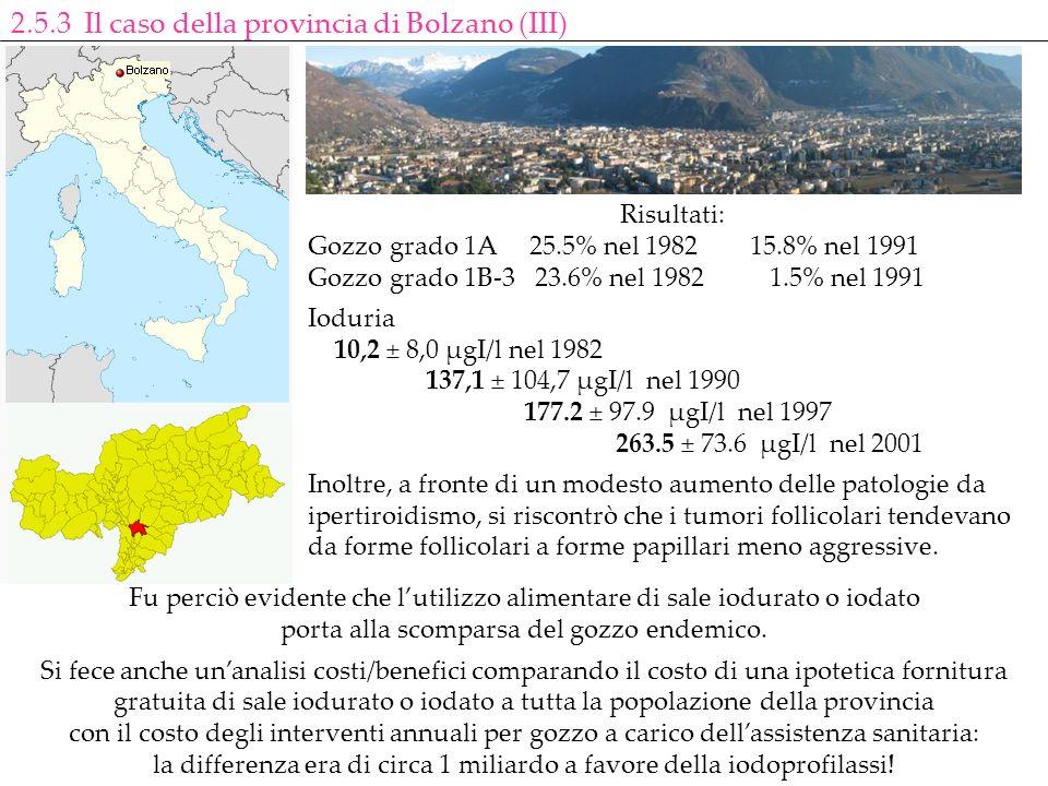 Risultati: Gozzo grado 1A 25.5% nel 1982 15.8% nel 1991 Gozzo grado 1B-3 23.6% nel 1982 1.5% nel 1991 Ioduria 10,2 ± 8,0 µgI/l nel 1982 137,1 ± 104,7
