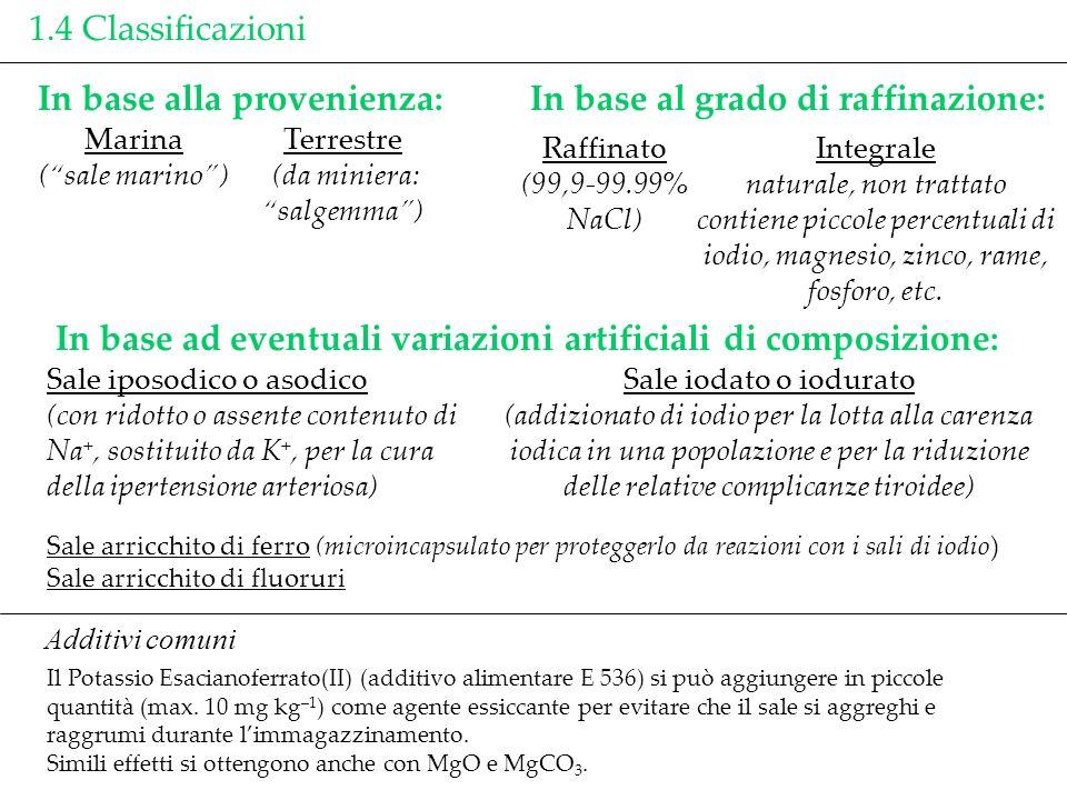 1.4 Classificazioni In base al grado di raffinazione: Raffinato (99,9-99.99% NaCl) Integrale naturale, non trattato contiene piccole percentuali di iodio, magnesio, zinco, rame, fosforo, etc.