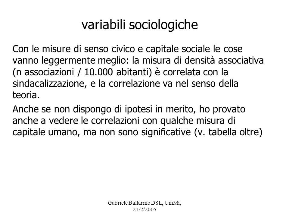 variabili sociologiche Con le misure di senso civico e capitale sociale le cose vanno leggermente meglio: la misura di densità associativa (n associaz