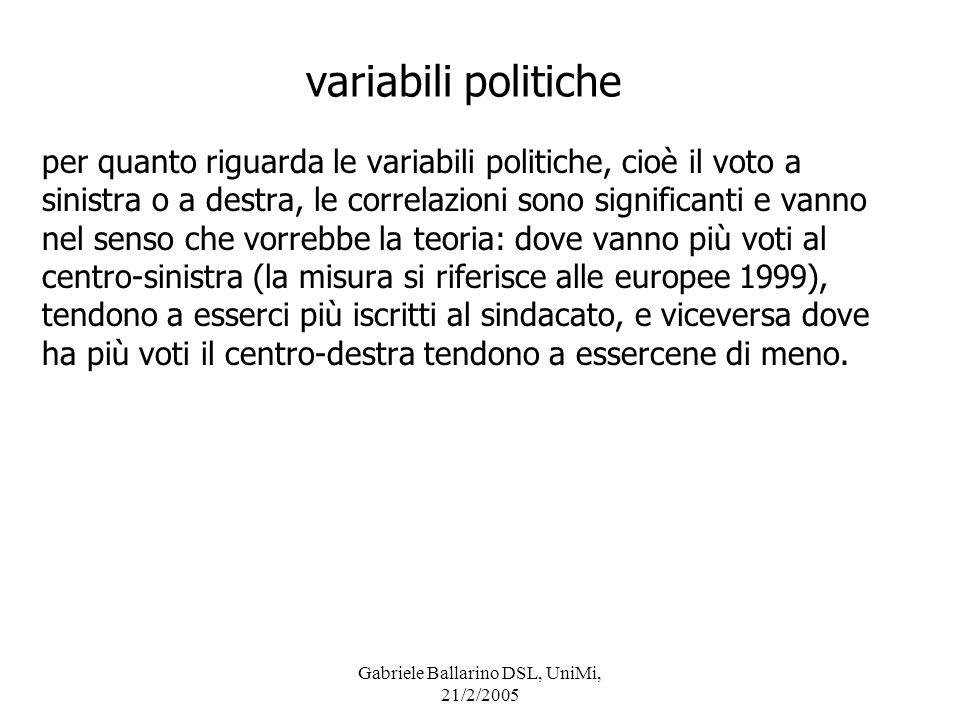 variabili politiche per quanto riguarda le variabili politiche, cioè il voto a sinistra o a destra, le correlazioni sono significanti e vanno nel sens