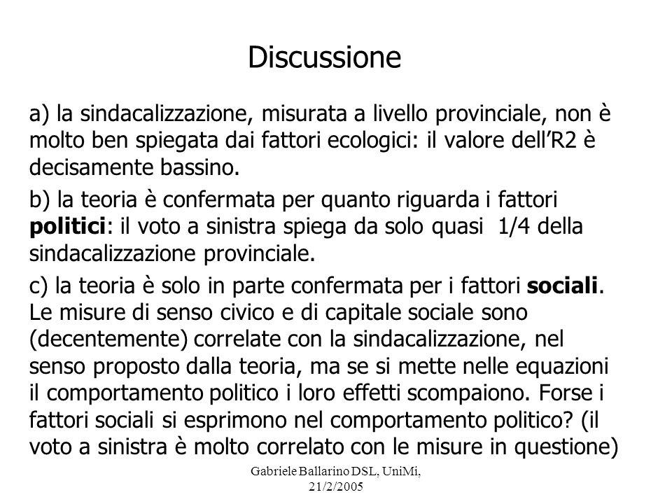 Gabriele Ballarino DSL, UniMi, 21/2/2005 Discussione a) la sindacalizzazione, misurata a livello provinciale, non è molto ben spiegata dai fattori eco