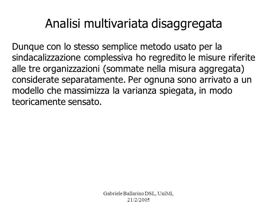 Analisi multivariata disaggregata Dunque con lo stesso semplice metodo usato per la sindacalizzazione complessiva ho regredito le misure riferite alle
