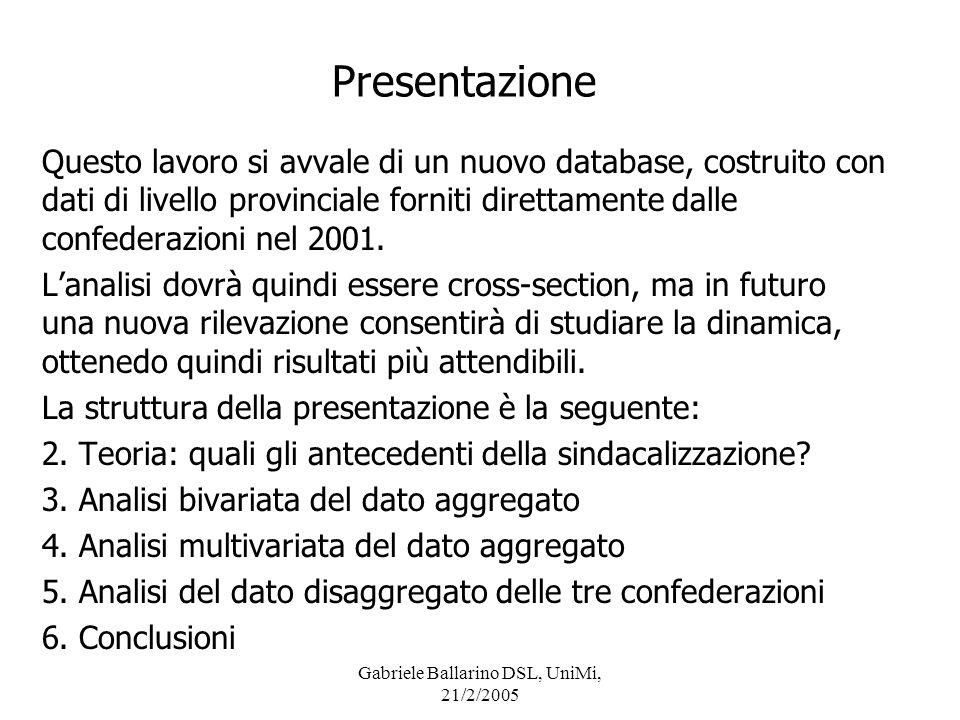 Gabriele Ballarino DSL, UniMi, 21/2/2005 Discussione Questi risultati suggeriscono infine un paio di osservazioni, un po speculative, che andrebbero confermate con misure più accurate: a) la sindacalizzazione Cgil sembra seguire, più di quella complessiva, le teorie esistenti in merito.
