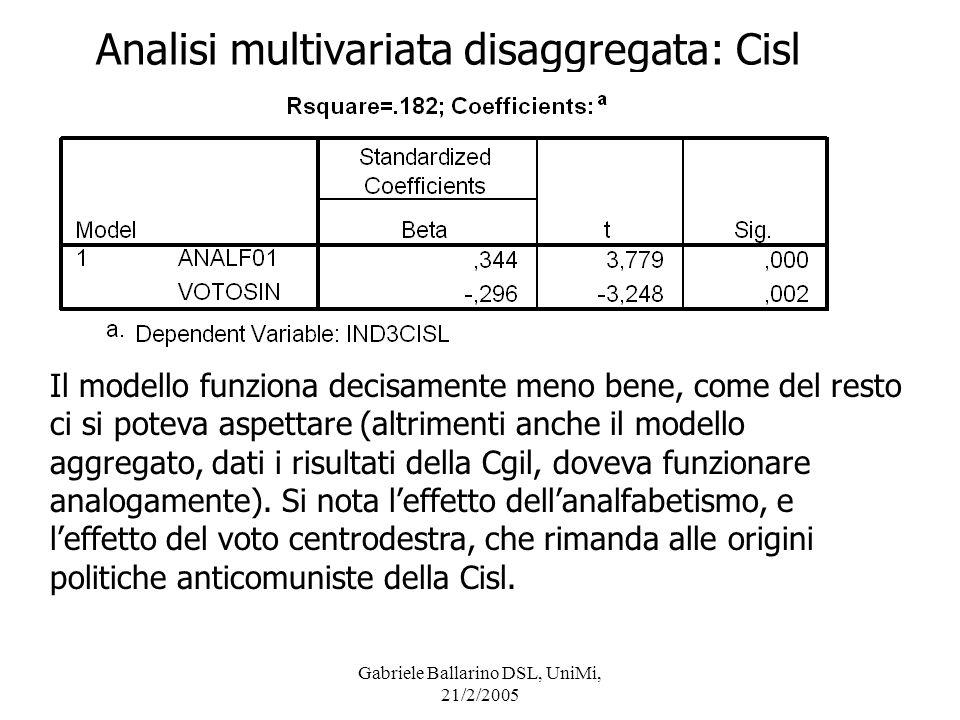 Gabriele Ballarino DSL, UniMi, 21/2/2005 Analisi multivariata disaggregata: Cisl Il modello funziona decisamente meno bene, come del resto ci si potev