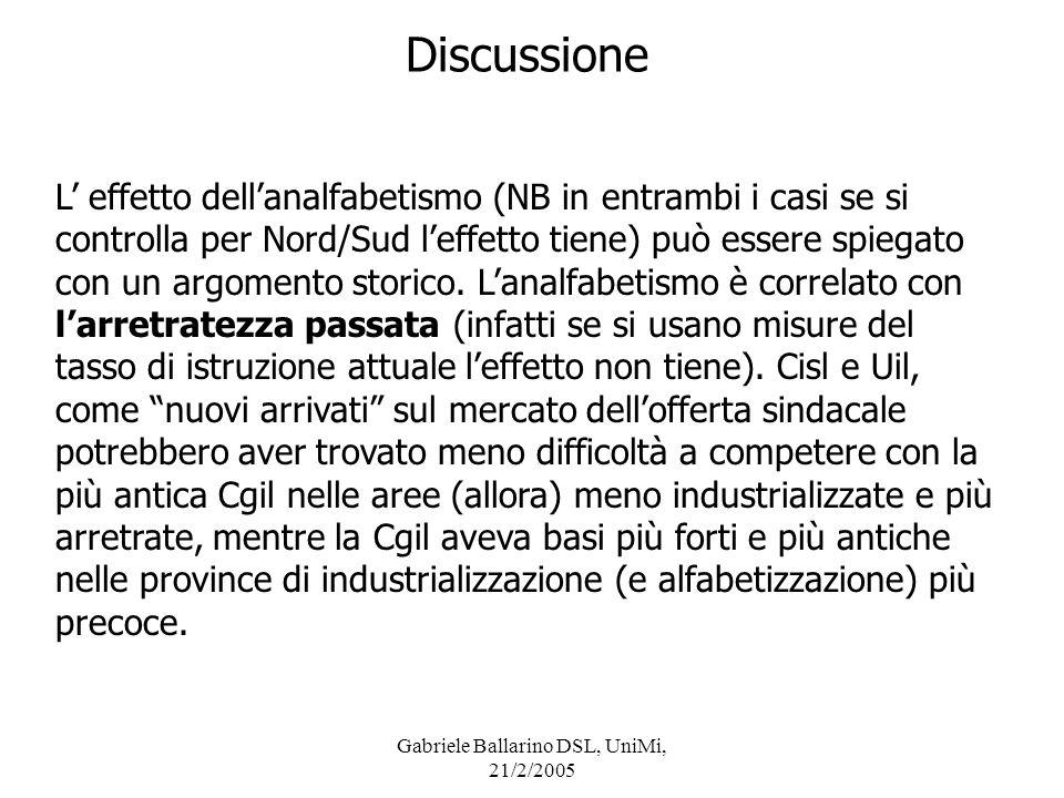 Gabriele Ballarino DSL, UniMi, 21/2/2005 Discussione L effetto dellanalfabetismo (NB in entrambi i casi se si controlla per Nord/Sud leffetto tiene) p
