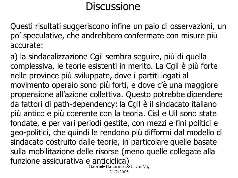Gabriele Ballarino DSL, UniMi, 21/2/2005 Discussione Questi risultati suggeriscono infine un paio di osservazioni, un po speculative, che andrebbero c