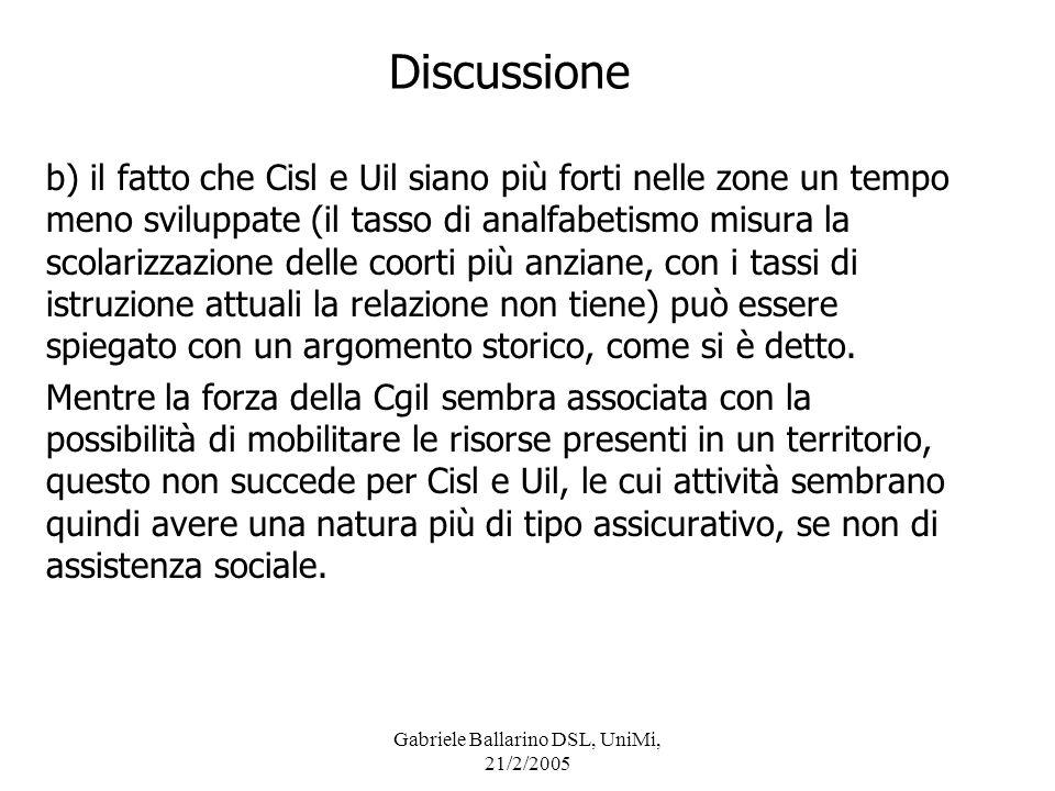 Gabriele Ballarino DSL, UniMi, 21/2/2005 Discussione b) il fatto che Cisl e Uil siano più forti nelle zone un tempo meno sviluppate (il tasso di analf