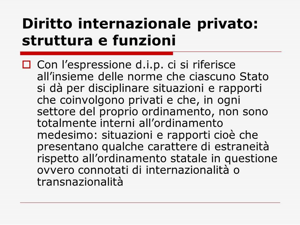 Diritto internazionale privato: struttura e funzioni Con lespressione d.i.p. ci si riferisce allinsieme delle norme che ciascuno Stato si dà per disci