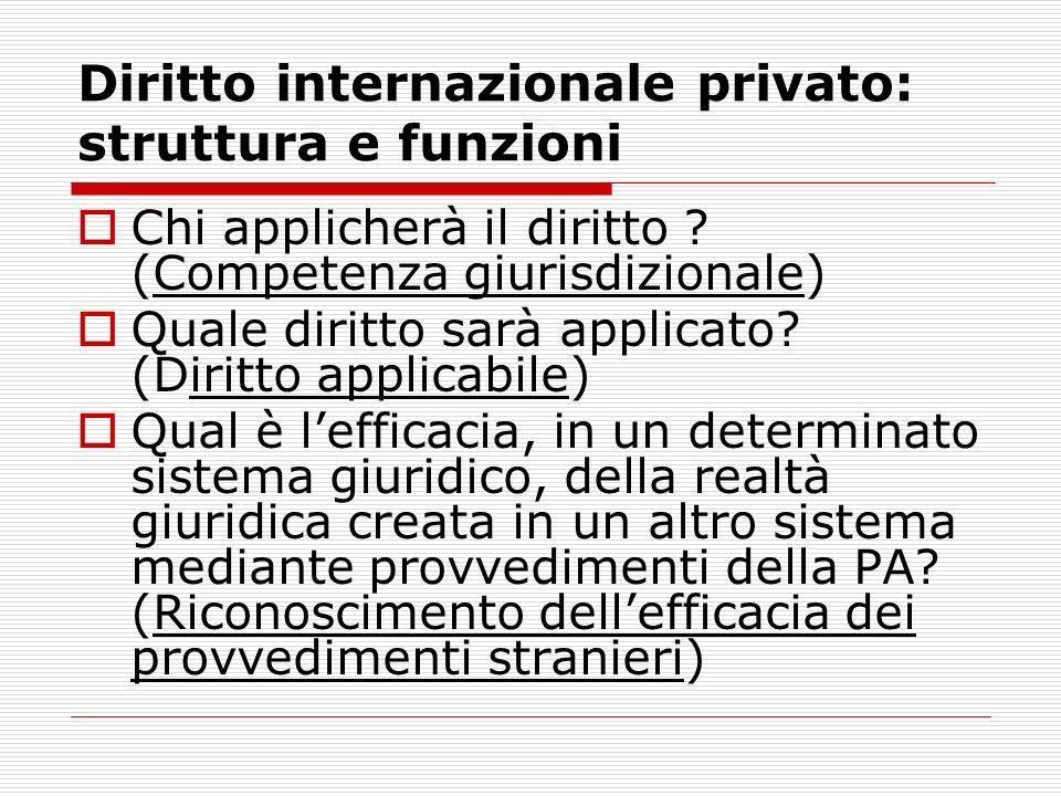 Diritto internazionale privato: struttura e funzioni Chi applicherà il diritto ? (Competenza giurisdizionale) Quale diritto sarà applicato? (Diritto a