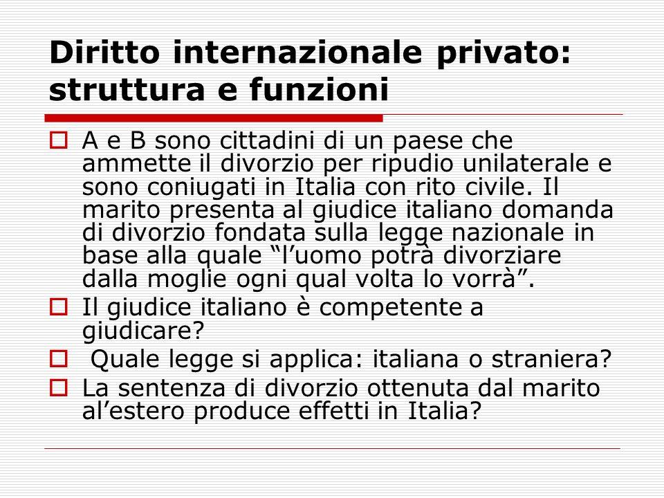 Diritto internazionale privato: struttura e funzioni A e B sono cittadini di un paese che ammette il divorzio per ripudio unilaterale e sono coniugati