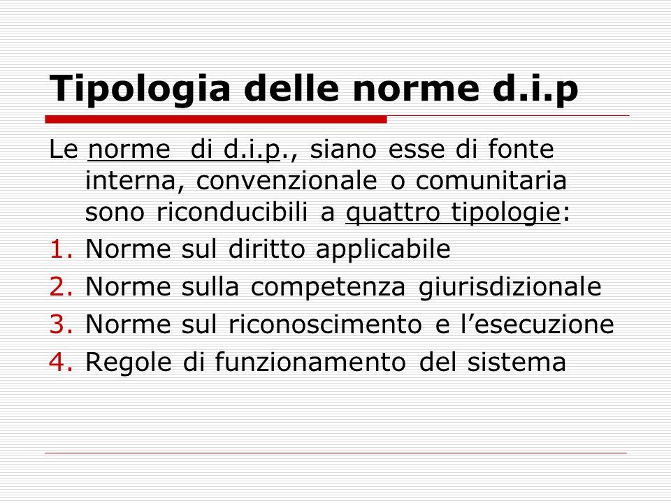 Tipologia delle norme d.i.p Le norme di d.i.p., siano esse di fonte interna, convenzionale o comunitaria sono riconducibili a quattro tipologie: 1.Nor