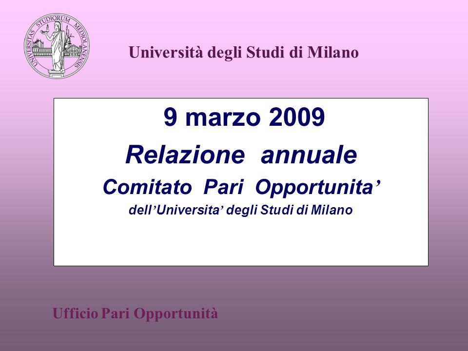 9 marzo 2009 Relazione annuale Comitato Pari Opportunita dell Universita degli Studi di Milano Università degli Studi di Milano Ufficio Pari Opportunità