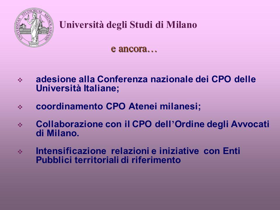 e ancora… adesione alla Conferenza nazionale dei CPO delle Università Italiane; coordinamento CPO Atenei milanesi; Collaborazione con il CPO dell Ordine degli Avvocati di Milano.