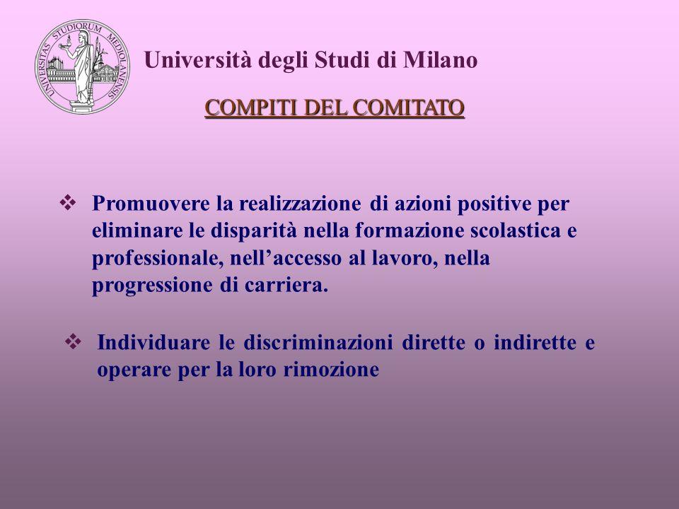 Università degli Studi di Milano Personale a Tempo Parziale AMMINISTRATIVIT.T.S.
