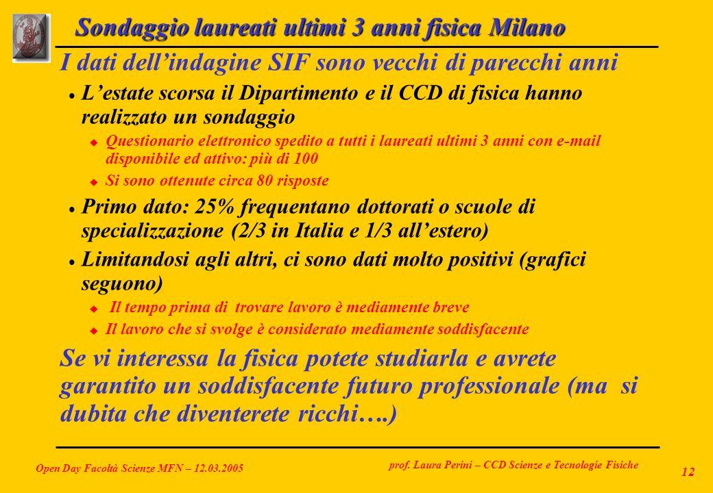 prof. Laura Perini – CCD Scienze e Tecnologie Fisiche Open Day Facoltà Scienze MFN – 12.03.2005 12 Sondaggio laureati ultimi 3 anni fisica Milano I da