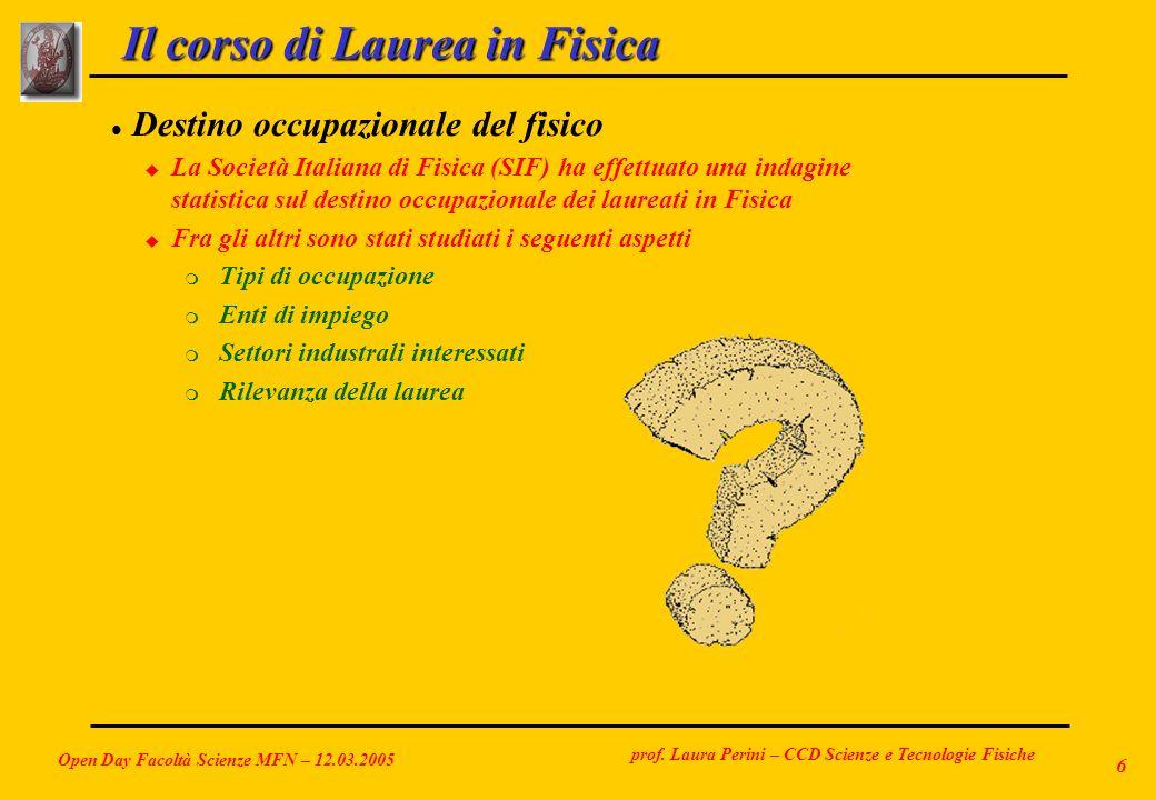 prof. Laura Perini – CCD Scienze e Tecnologie Fisiche Open Day Facoltà Scienze MFN – 12.03.2005 6 Il corso di Laurea in Fisica l Destino occupazionale
