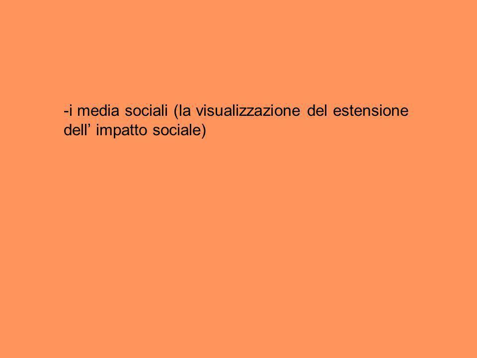 -i media sociali (la visualizzazione del estensione dell impatto sociale)