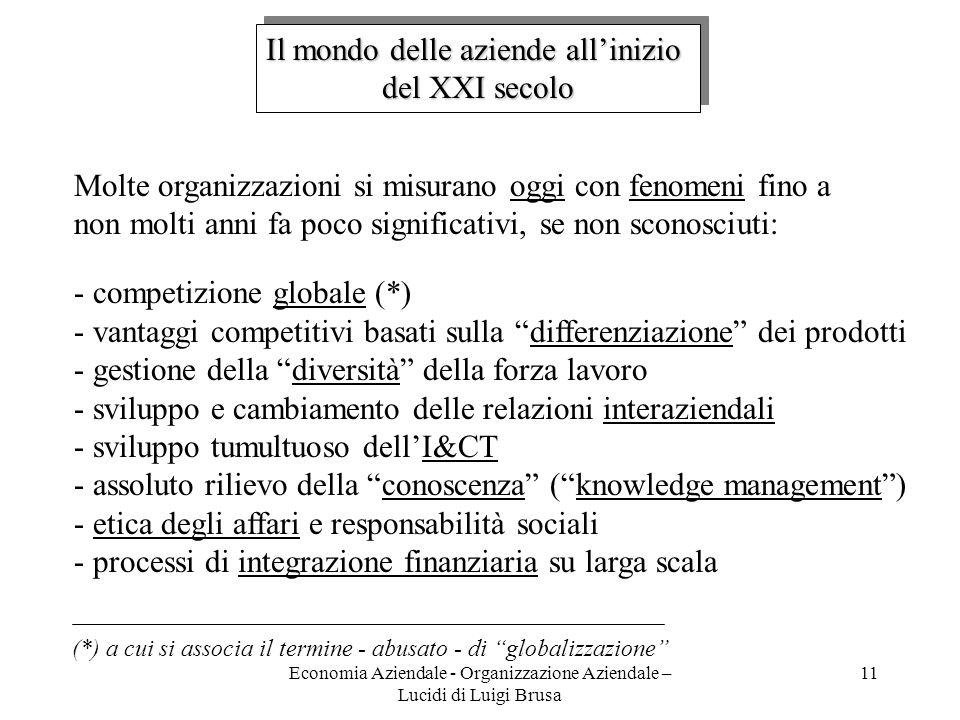 Economia Aziendale - Organizzazione Aziendale – Lucidi di Luigi Brusa 11 Il mondo delle aziende allinizio del XXI secolo Il mondo delle aziende allini