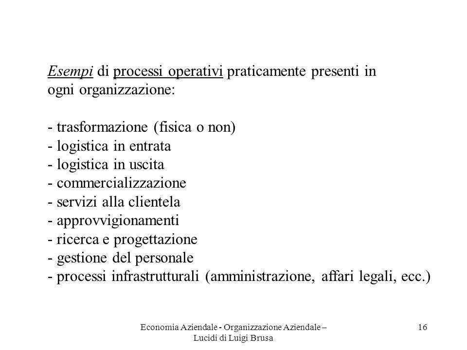 Economia Aziendale - Organizzazione Aziendale – Lucidi di Luigi Brusa 16 Esempi di processi operativi praticamente presenti in ogni organizzazione: -