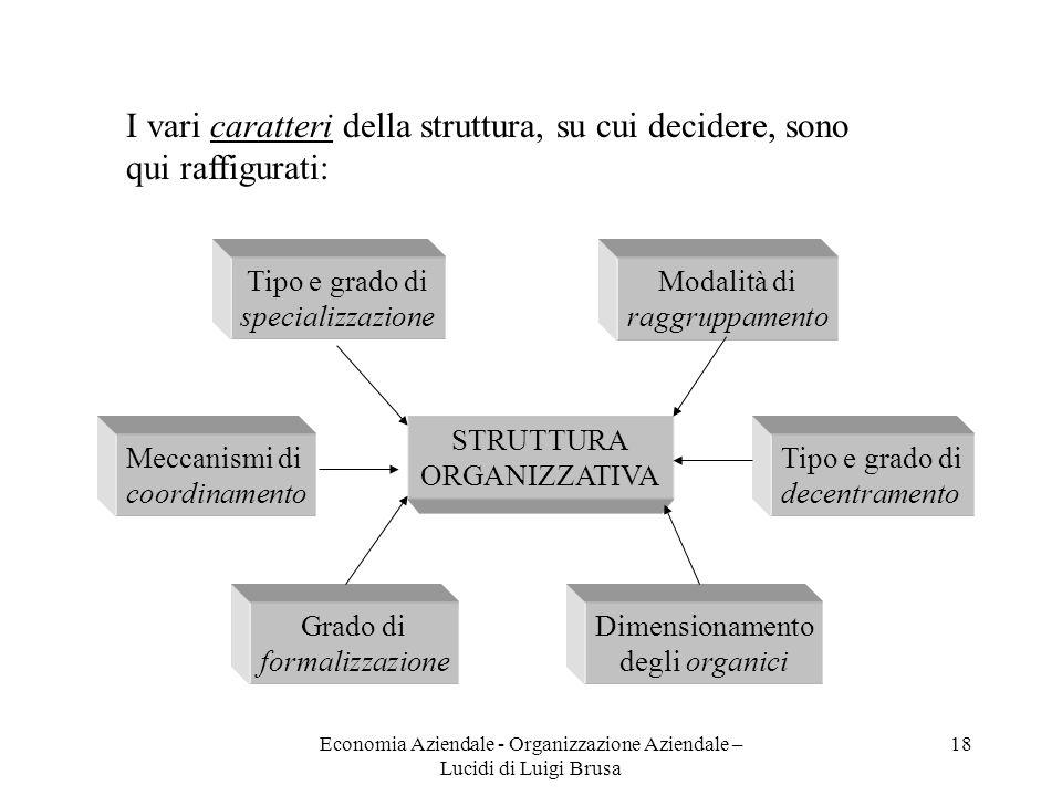 Economia Aziendale - Organizzazione Aziendale – Lucidi di Luigi Brusa 18 I vari caratteri della struttura, su cui decidere, sono qui raffigurati: Tipo