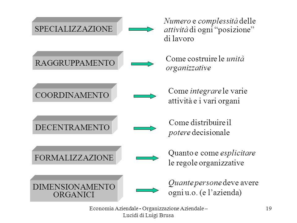 Economia Aziendale - Organizzazione Aziendale – Lucidi di Luigi Brusa 19 SPECIALIZZAZIONE Numero e complessità delle attività di ogni posizione di lav
